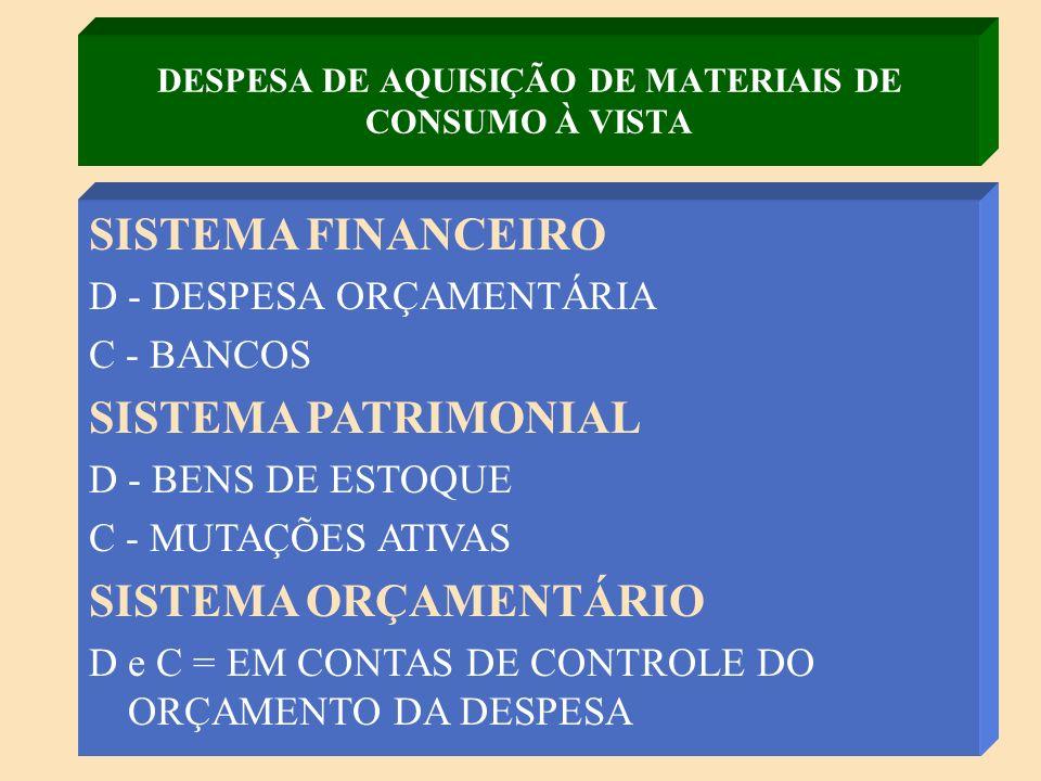 DESPESA DE AQUISIÇÃO DE MATERIAIS DE CONSUMO À VISTA