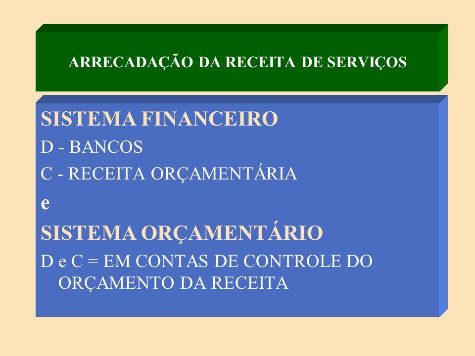 ARRECADAÇÃO DA RECEITA DE SERVIÇOS