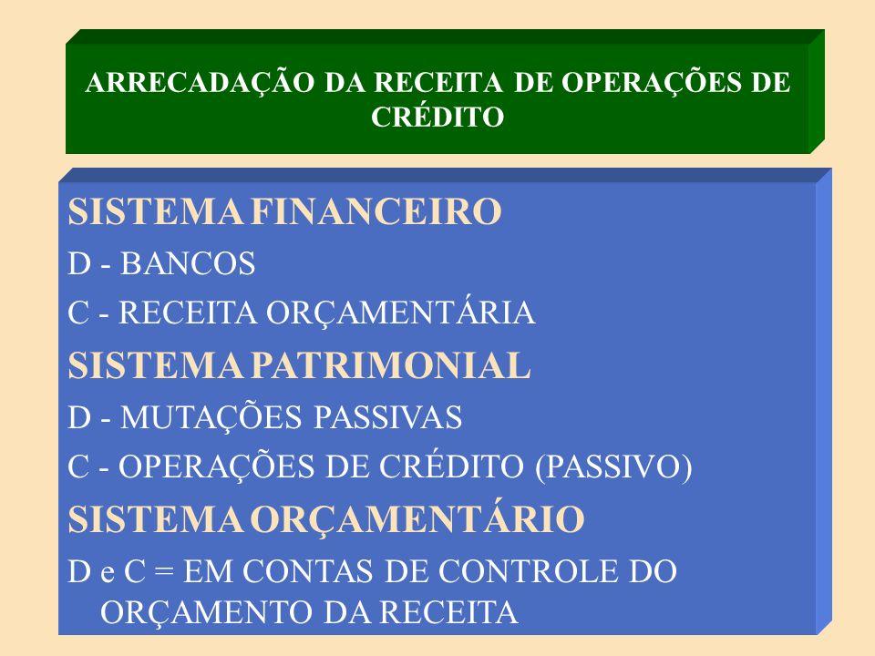 ARRECADAÇÃO DA RECEITA DE OPERAÇÕES DE CRÉDITO