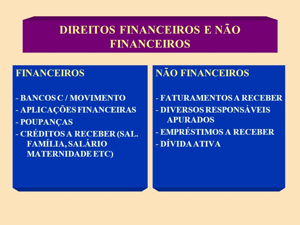 DIREITOS FINANCEIROS E NÃO FINANCEIROS
