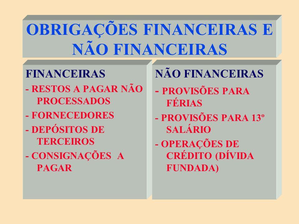 OBRIGAÇÕES FINANCEIRAS E NÃO FINANCEIRAS