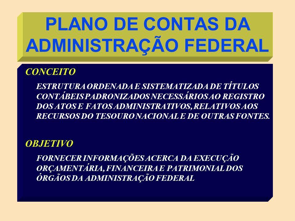 PLANO DE CONTAS DA ADMINISTRAÇÃO FEDERAL