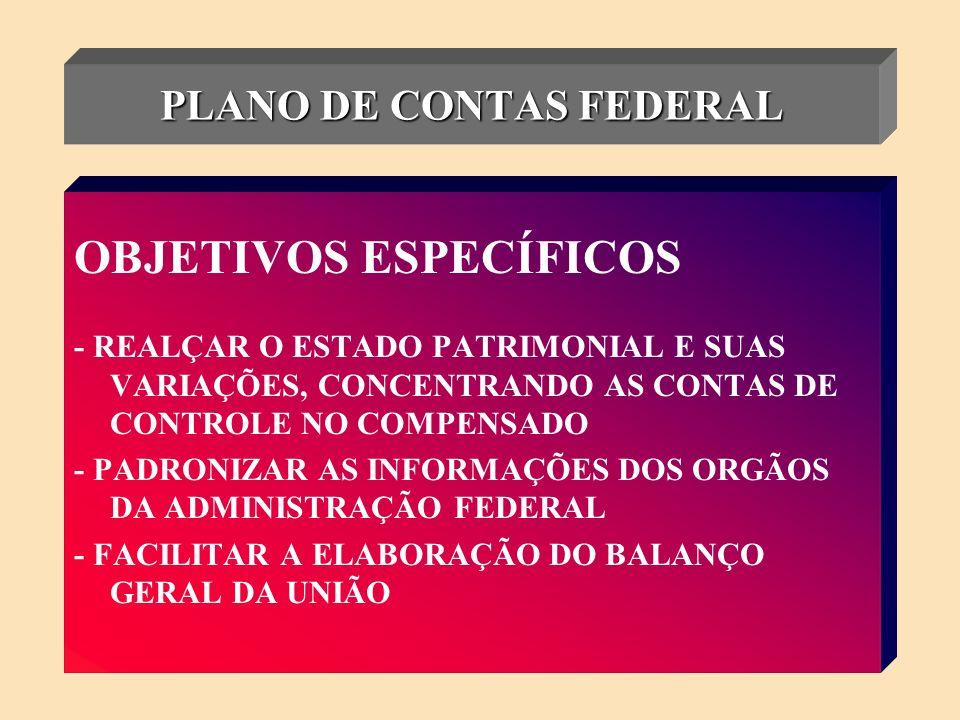 PLANO DE CONTAS FEDERAL