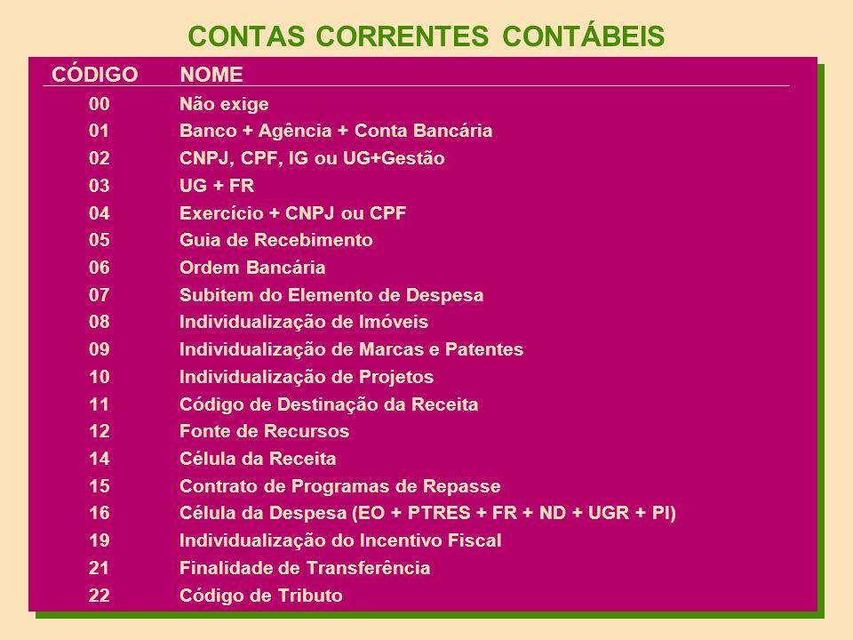 CONTAS CORRENTES CONTÁBEIS