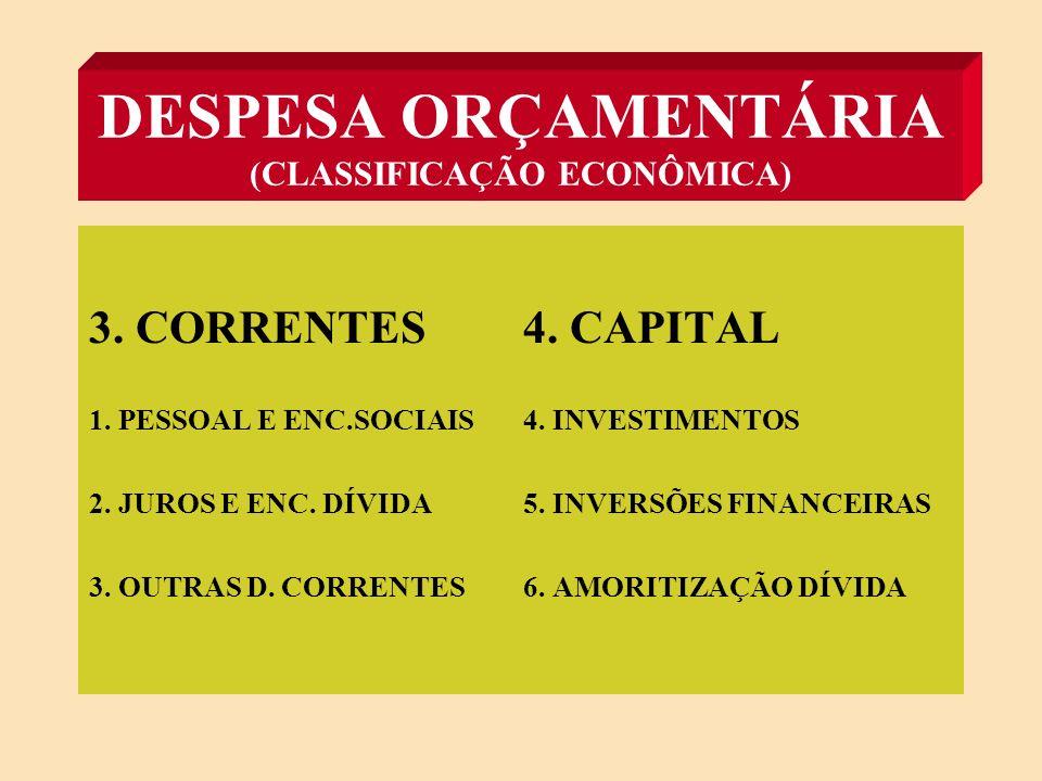 DESPESA ORÇAMENTÁRIA (CLASSIFICAÇÃO ECONÔMICA)