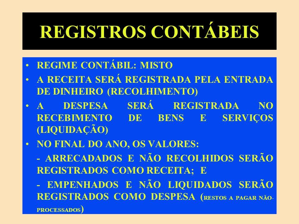 REGISTROS CONTÁBEIS REGIME CONTÁBIL: MISTO