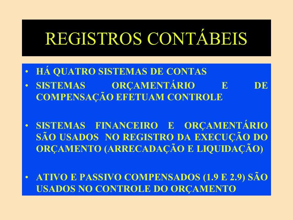REGISTROS CONTÁBEIS HÁ QUATRO SISTEMAS DE CONTAS
