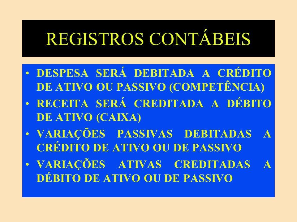 REGISTROS CONTÁBEIS DESPESA SERÁ DEBITADA A CRÉDITO DE ATIVO OU PASSIVO (COMPETÊNCIA) RECEITA SERÁ CREDITADA A DÉBITO DE ATIVO (CAIXA)