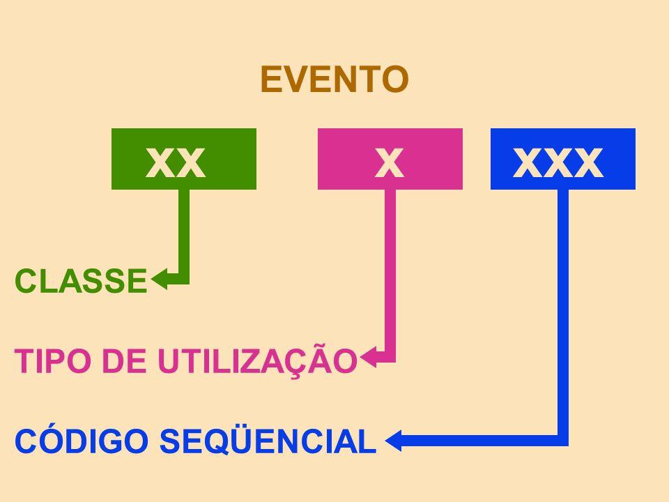 EVENTO xx x xxx CLASSE TIPO DE UTILIZAÇÃO CÓDIGO SEQÜENCIAL