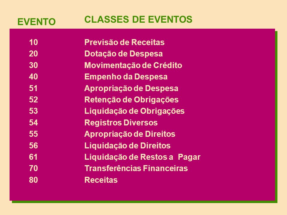 CLASSES DE EVENTOS EVENTO 10 20 30 40 51 52 53 54 55 56 61 70 80