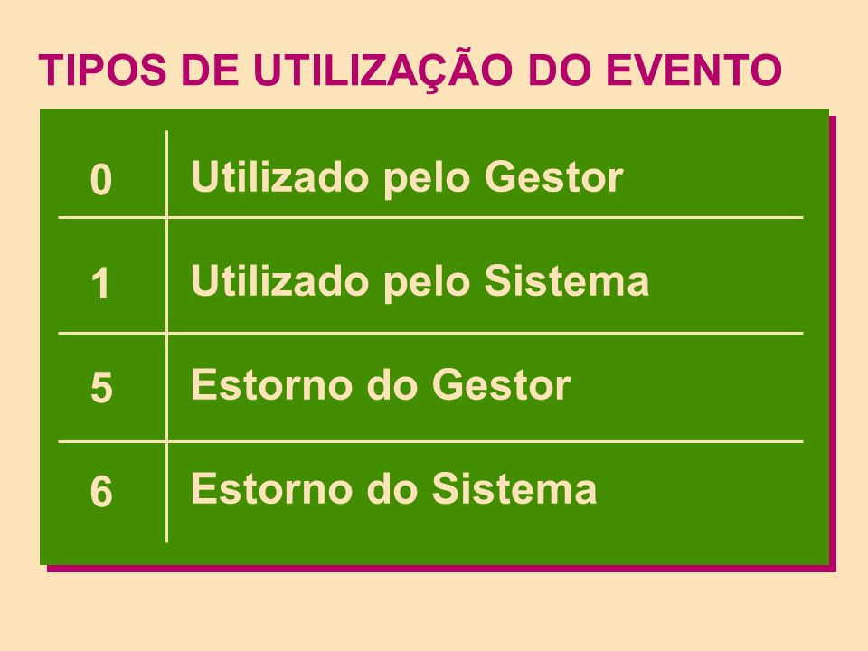 TIPOS DE UTILIZAÇÃO DO EVENTO