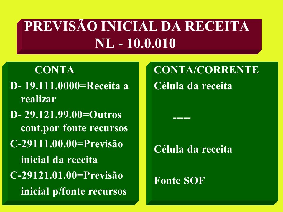PREVISÃO INICIAL DA RECEITA NL - 10.0.010
