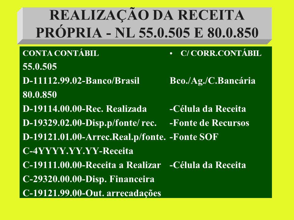 REALIZAÇÃO DA RECEITA PRÓPRIA - NL 55.0.505 E 80.0.850