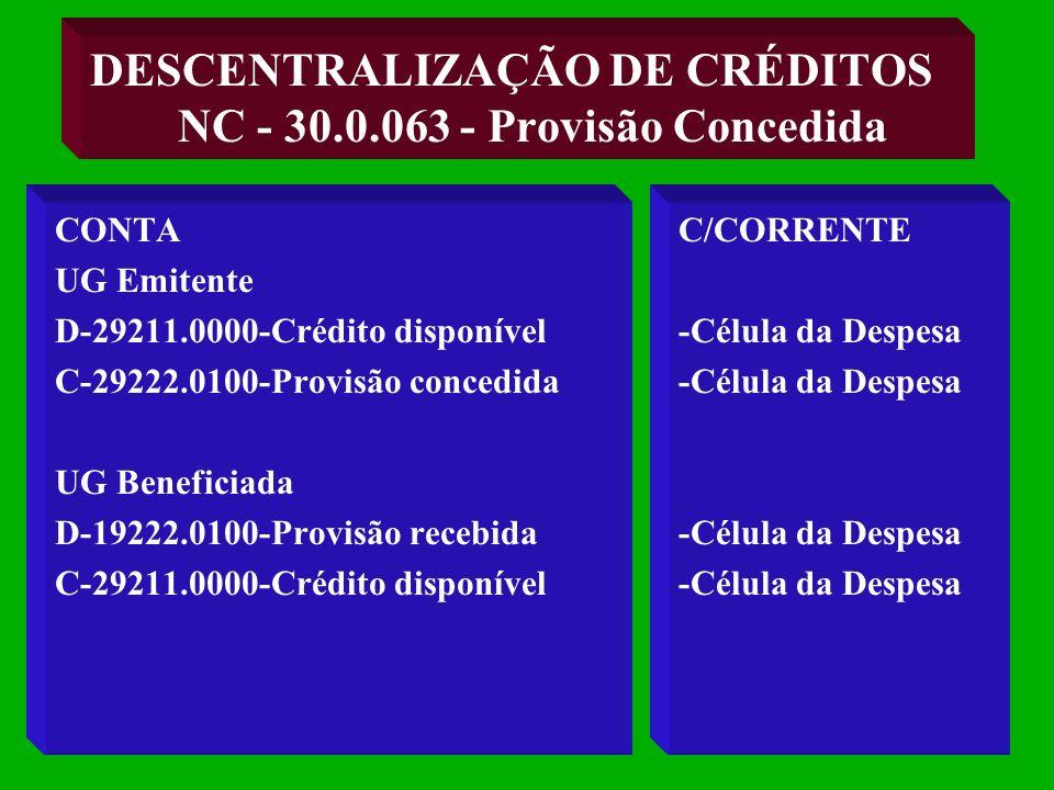 DESCENTRALIZAÇÃO DE CRÉDITOS NC - 30.0.063 - Provisão Concedida