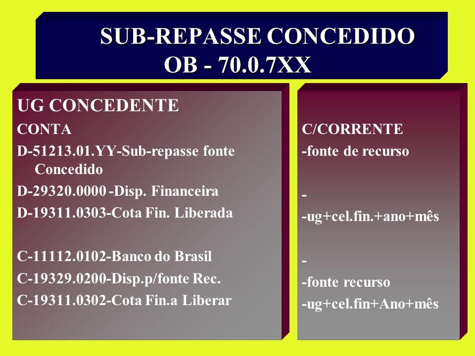 SUB-REPASSE CONCEDIDO OB - 70.0.7XX