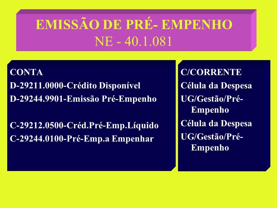 EMISSÃO DE PRÉ- EMPENHO NE - 40.1.081