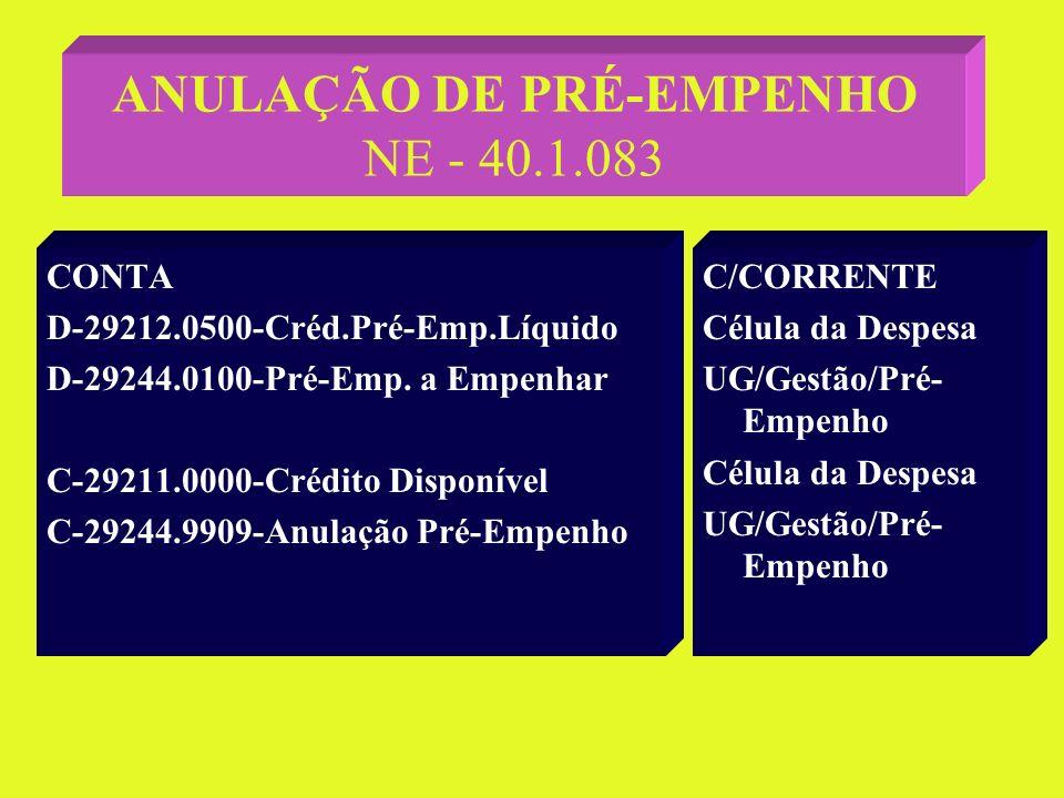 ANULAÇÃO DE PRÉ-EMPENHO NE - 40.1.083