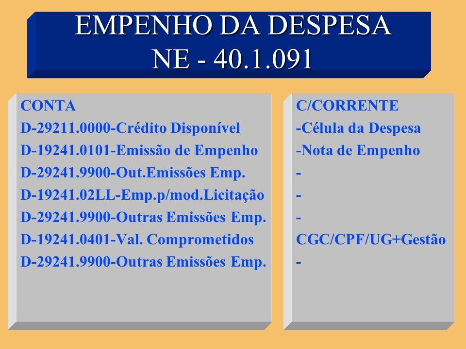 EMPENHO DA DESPESA NE - 40.1.091 CONTA D-29211.0000-Crédito Disponível