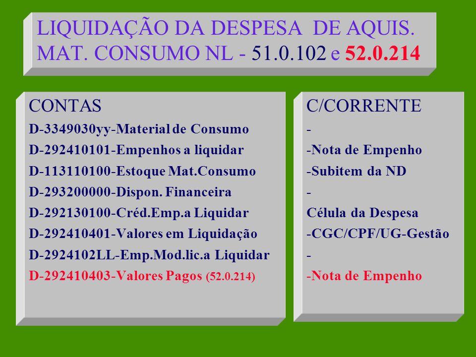 LIQUIDAÇÃO DA DESPESA DE AQUIS. MAT. CONSUMO NL - 51.0.102 e 52.0.214