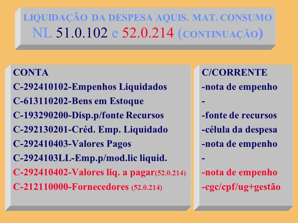 LIQUIDAÇÃO DA DESPESA AQUIS. MAT. CONSUMO NL 51. 102 e 52