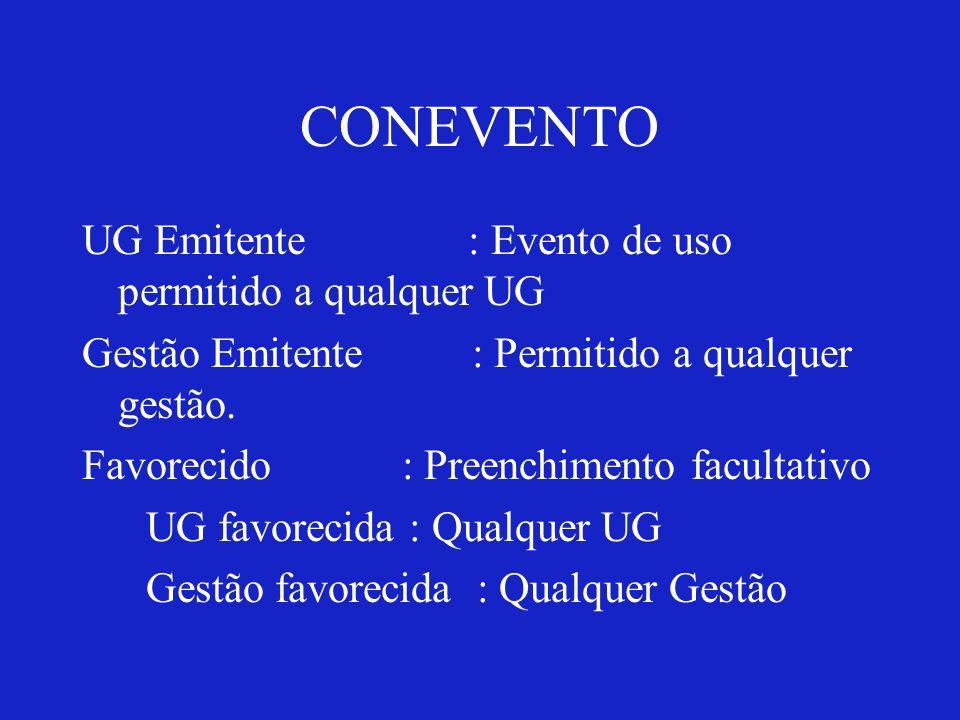 CONEVENTO UG Emitente : Evento de uso permitido a qualquer UG