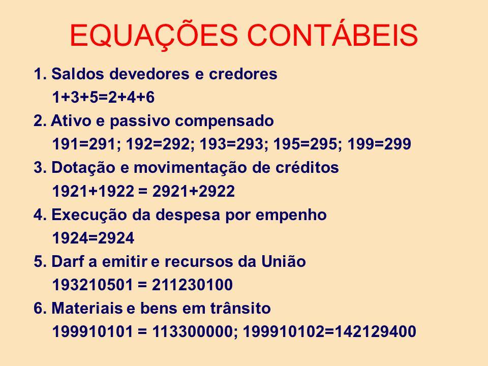 EQUAÇÕES CONTÁBEIS 1. Saldos devedores e credores 1+3+5=2+4+6