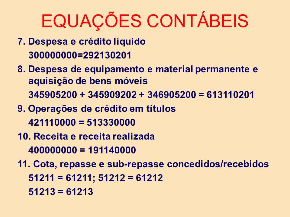 EQUAÇÕES CONTÁBEIS 7. Despesa e crédito líquido 300000000=292130201
