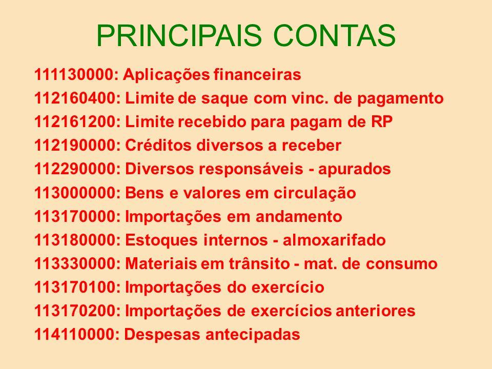 PRINCIPAIS CONTAS 111130000: Aplicações financeiras