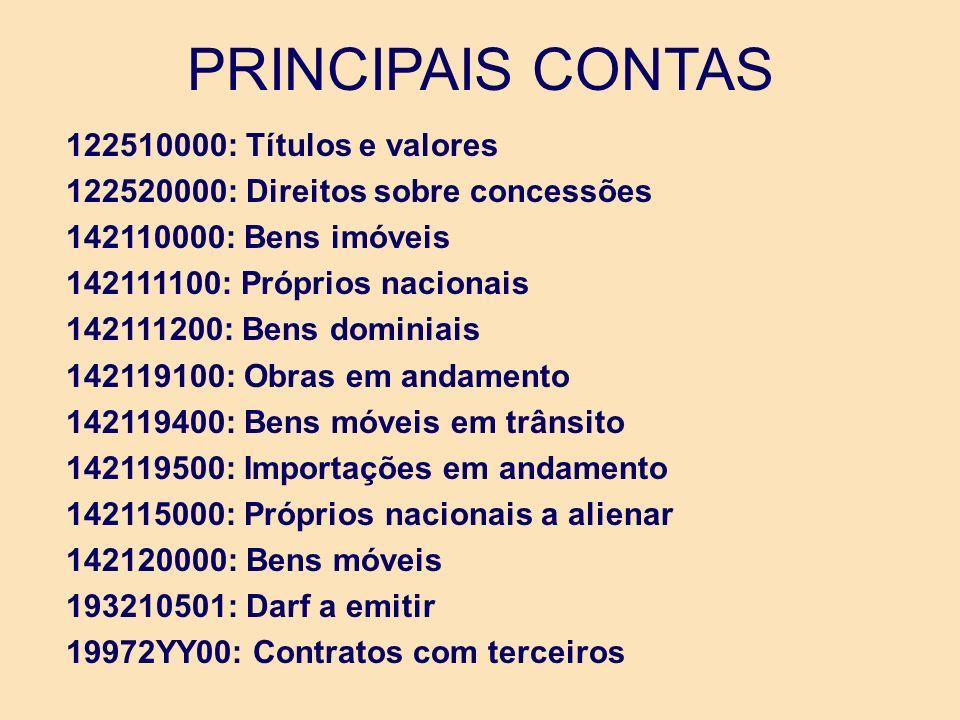 PRINCIPAIS CONTAS 122510000: Títulos e valores