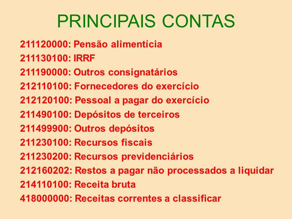PRINCIPAIS CONTAS 211120000: Pensão alimentícia 211130100: IRRF