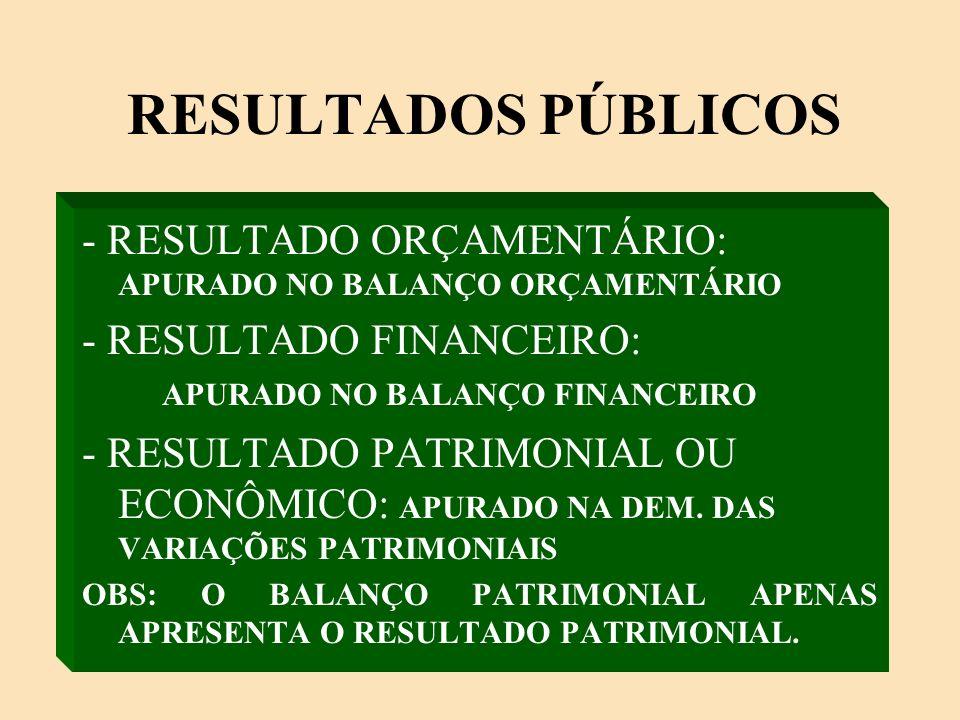 RESULTADOS PÚBLICOS - RESULTADO ORÇAMENTÁRIO: APURADO NO BALANÇO ORÇAMENTÁRIO. - RESULTADO FINANCEIRO: APURADO NO BALANÇO FINANCEIRO.