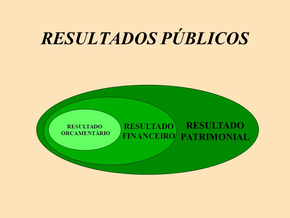 RESULTADO PATRIMONIAL