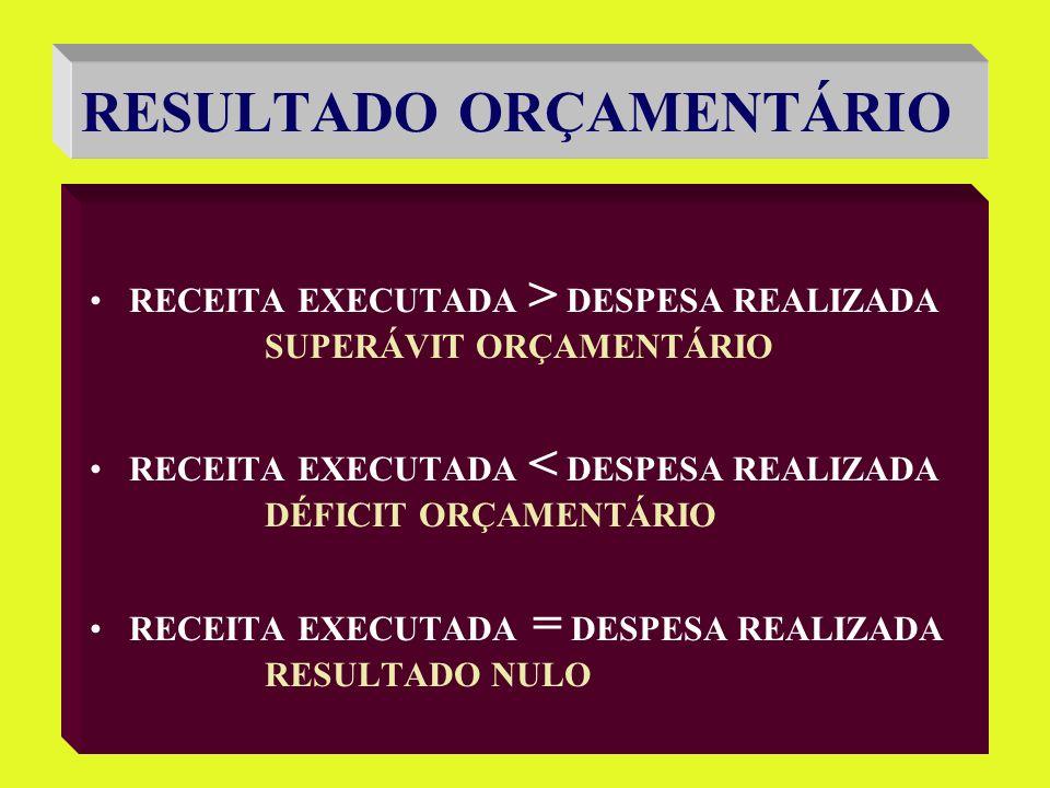 RESULTADO ORÇAMENTÁRIO