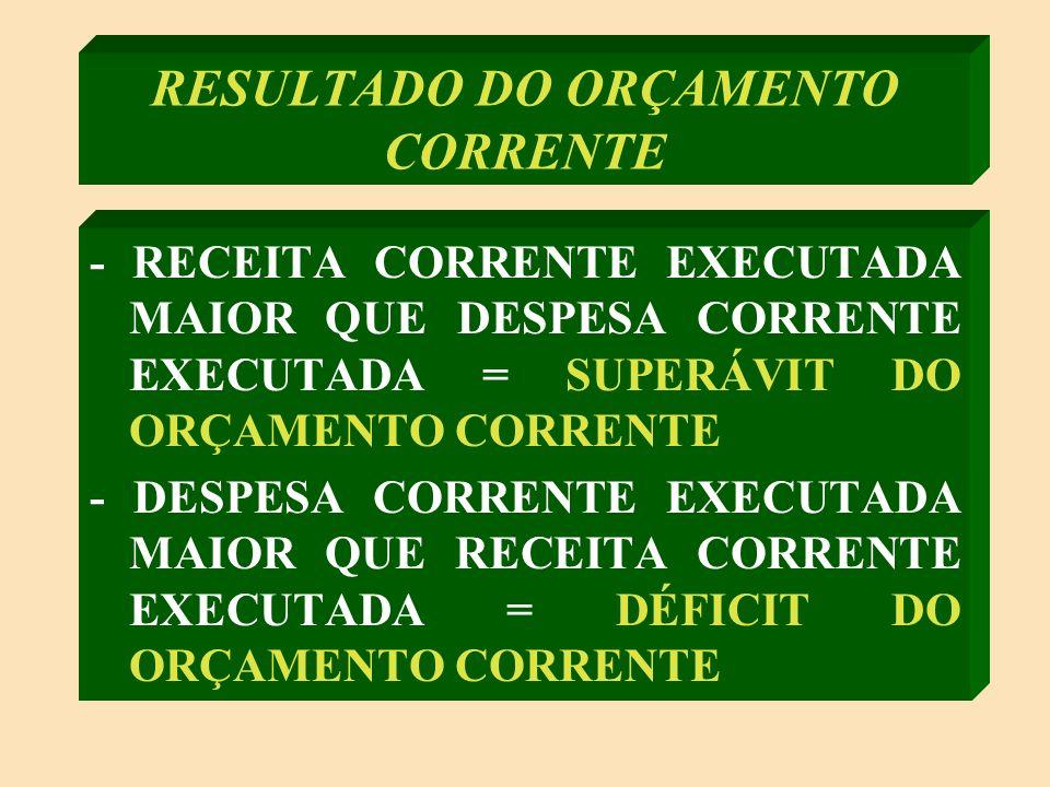 RESULTADO DO ORÇAMENTO CORRENTE