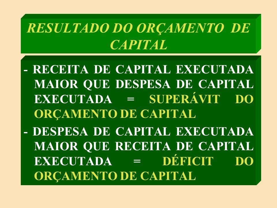 RESULTADO DO ORÇAMENTO DE CAPITAL