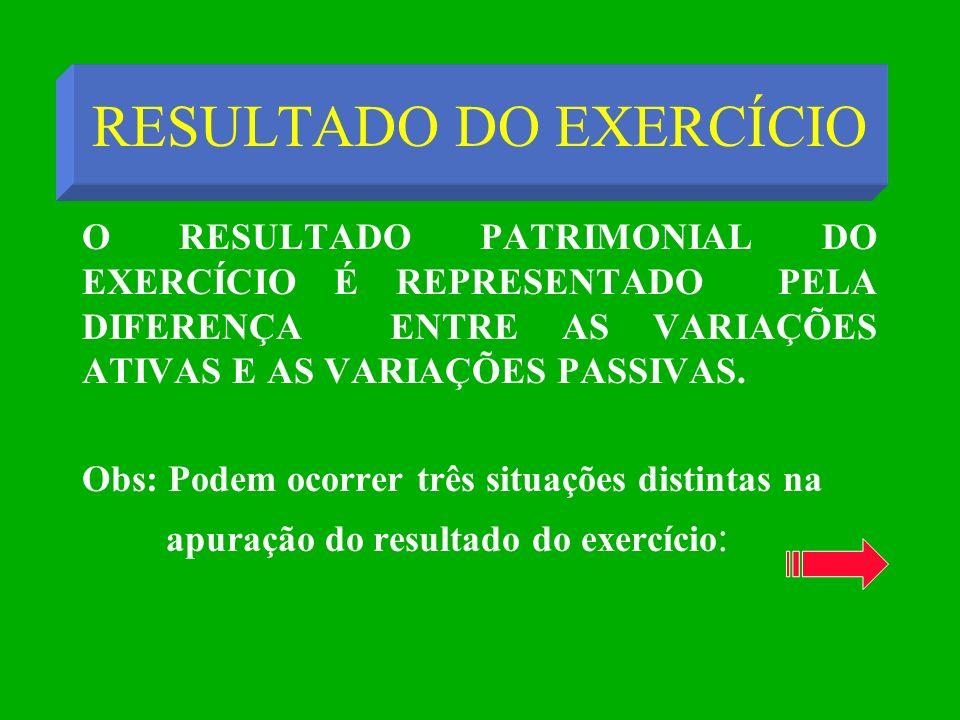 RESULTADO DO EXERCÍCIO