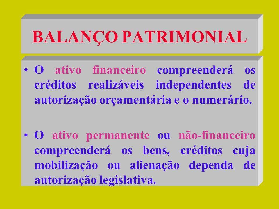 BALANÇO PATRIMONIAL O ativo financeiro compreenderá os créditos realizáveis independentes de autorização orçamentária e o numerário.
