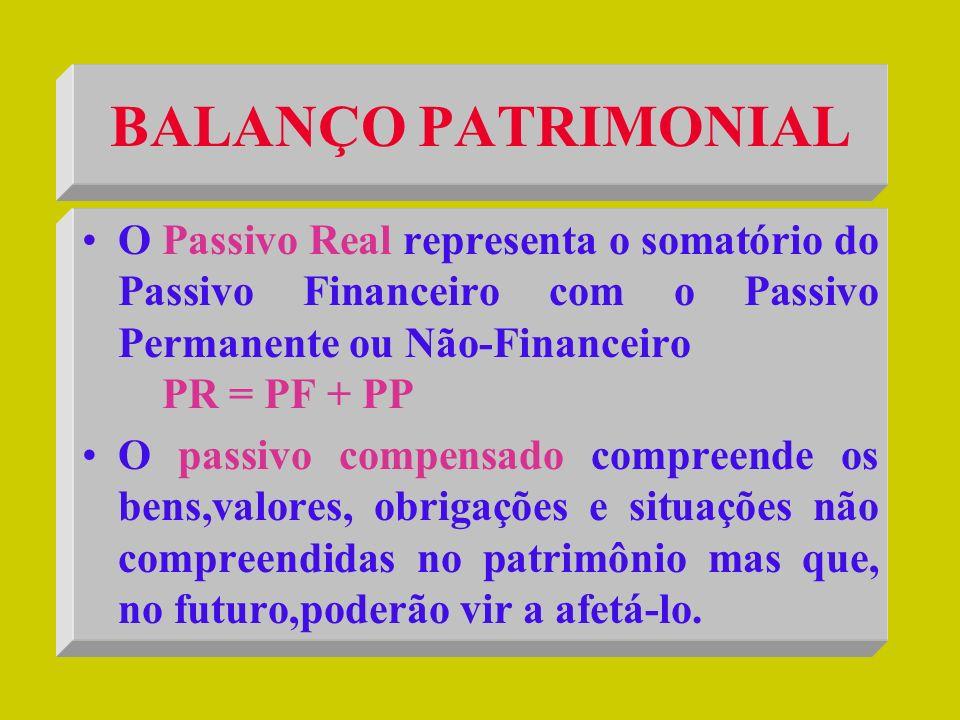 BALANÇO PATRIMONIAL O Passivo Real representa o somatório do Passivo Financeiro com o Passivo Permanente ou Não-Financeiro PR = PF + PP.