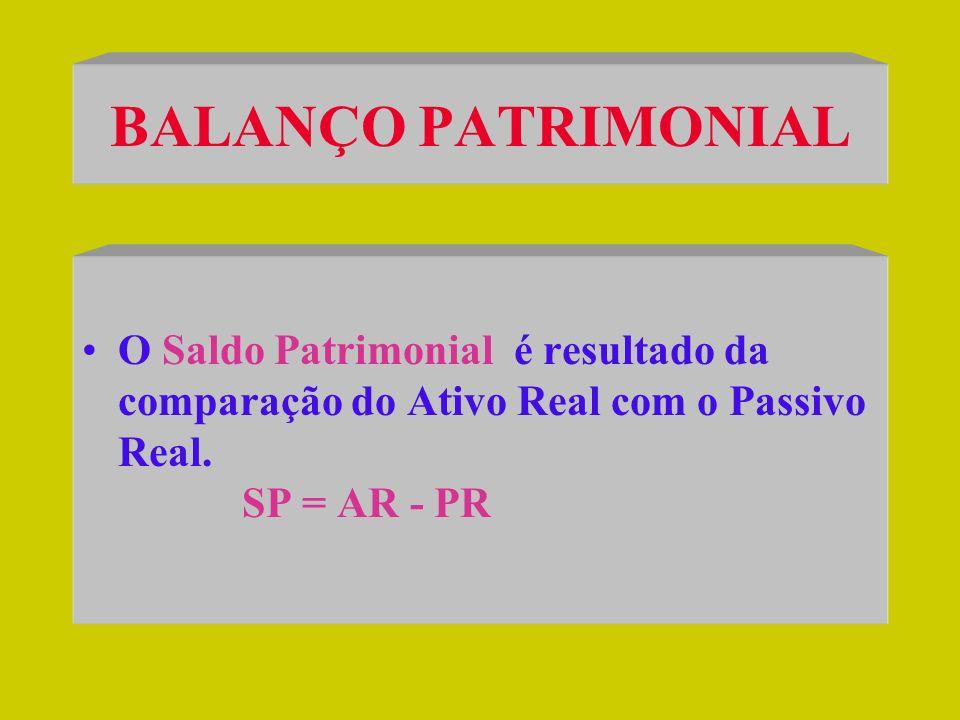 BALANÇO PATRIMONIAL O Saldo Patrimonial é resultado da comparação do Ativo Real com o Passivo Real. SP = AR - PR.