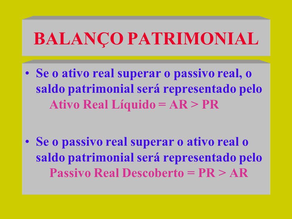 BALANÇO PATRIMONIAL Se o ativo real superar o passivo real, o saldo patrimonial será representado pelo Ativo Real Líquido = AR > PR.