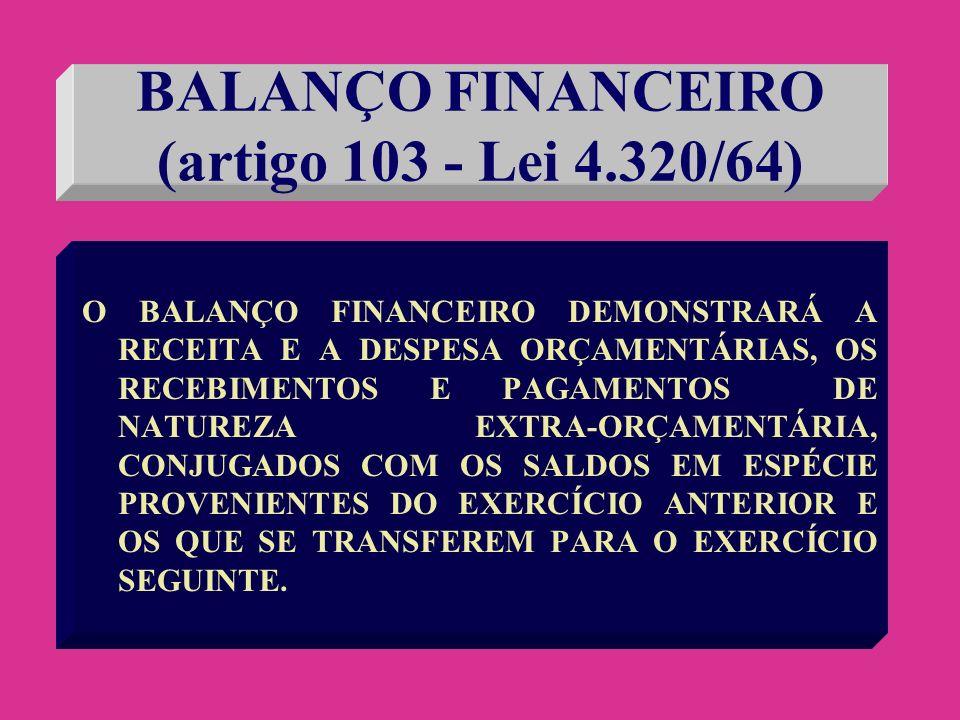 BALANÇO FINANCEIRO (artigo 103 - Lei 4.320/64)