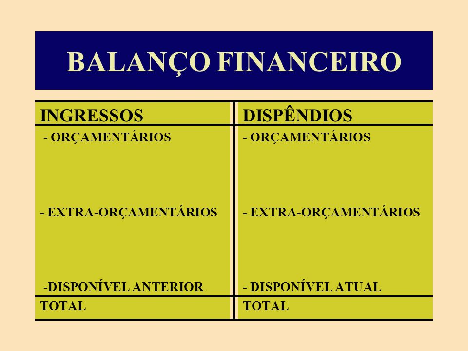 BALANÇO FINANCEIRO INGRESSOS DISPÊNDIOS - ORÇAMENTÁRIOS