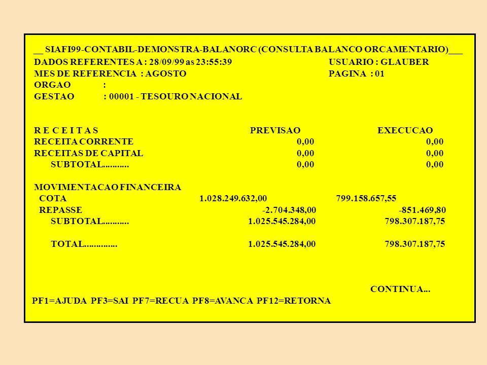 __ SIAFI99-CONTABIL-DEMONSTRA-BALANORC (CONSULTA BALANCO ORCAMENTARIO)___