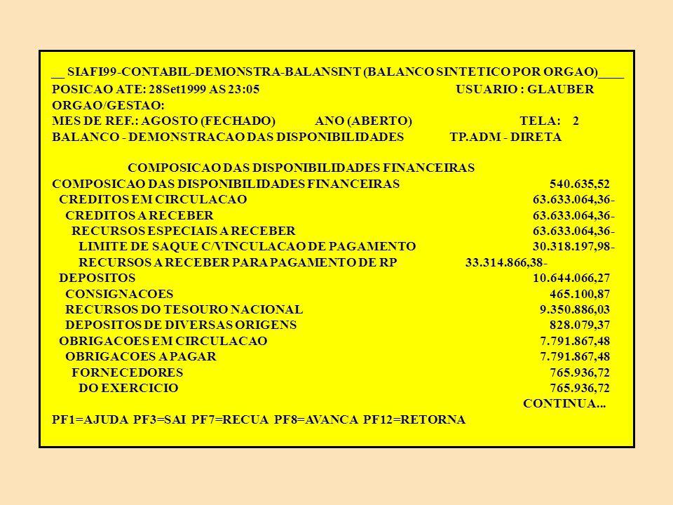 __ SIAFI99-CONTABIL-DEMONSTRA-BALANSINT (BALANCO SINTETICO POR ORGAO)____