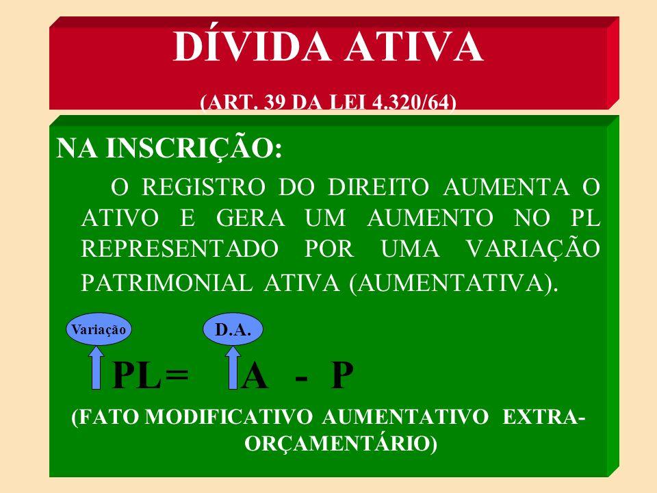 DÍVIDA ATIVA (ART. 39 DA LEI 4.320/64)