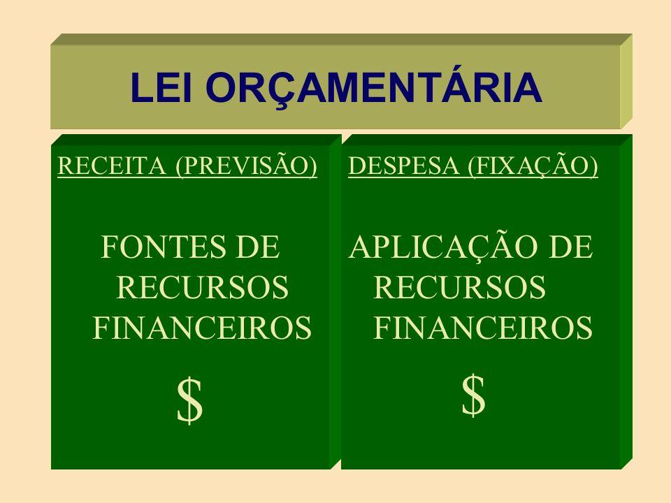 FONTES DE RECURSOS FINANCEIROS