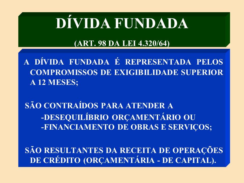 DÍVIDA FUNDADA (ART. 98 DA LEI 4.320/64)