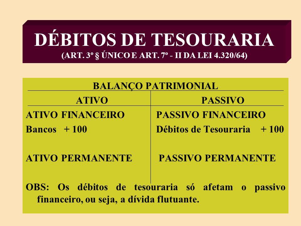 DÉBITOS DE TESOURARIA (ART. 3º § ÚNICO E ART. 7º - II DA LEI 4.320/64)
