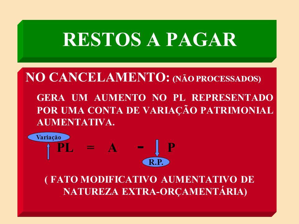 ( FATO MODIFICATIVO AUMENTATIVO DE NATUREZA EXTRA-ORÇAMENTÁRIA)