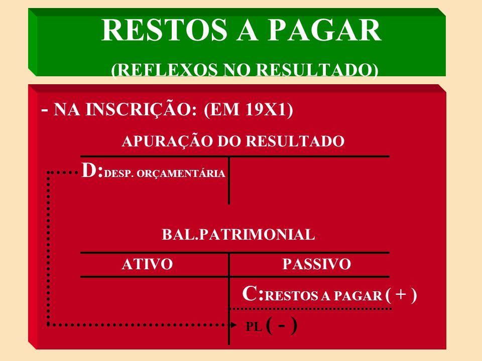 RESTOS A PAGAR (REFLEXOS NO RESULTADO)